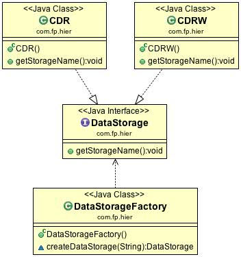Java-Factory-Pattern