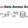 Akka Data Access Actors